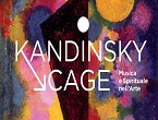 KANDINSKY index